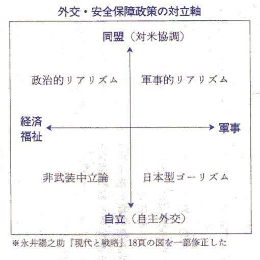 nagai-diagram057.jpg