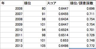 ggg2013-japan.png