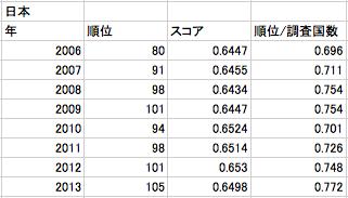 ggg2013-japan2.png