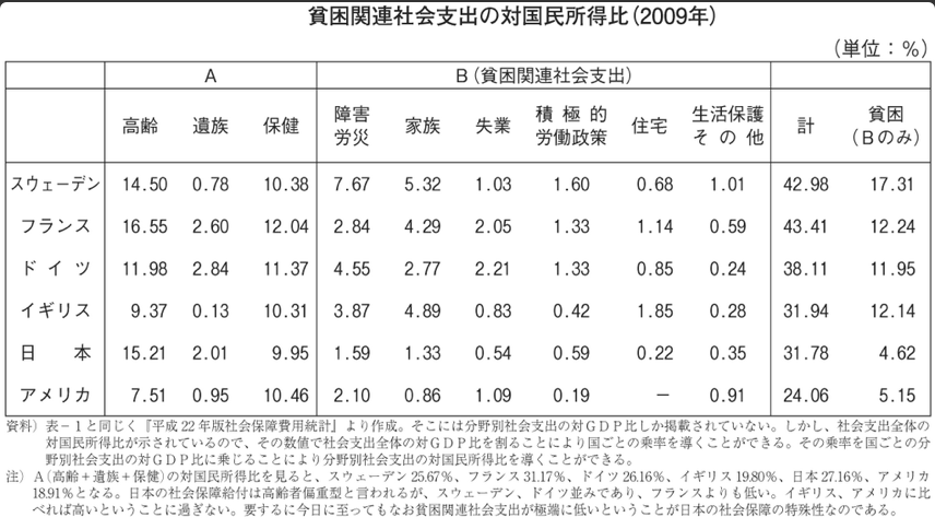 nhk-poverty.png