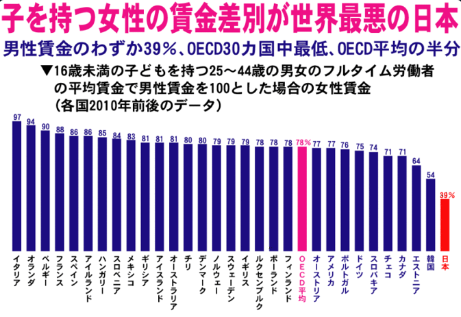 nhk-wages.png