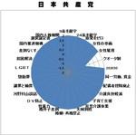 p-wan-graph-kyousan.jpg