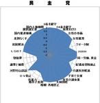 p-wan-graph-minshu.jpg