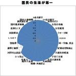 p-wan-graph-seikatsu.jpg
